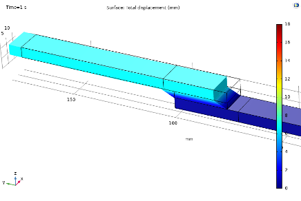 A plot of the displacement in the material at 1 second.