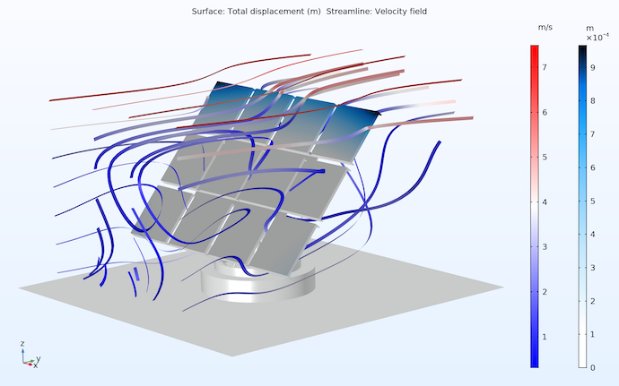 Model image in COMSOL Multiphysics for a model of a solar panel, exported in a format that is optimized for print.