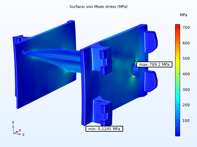 Simulation results for a model of a turbine stator, exported from COMSOL Multiphysics with settings that are optimized for web graphics.