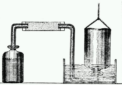 A sketch showing Henry Cavendish's experimental apparatus for creating hydrogen, which he called inflammable air.