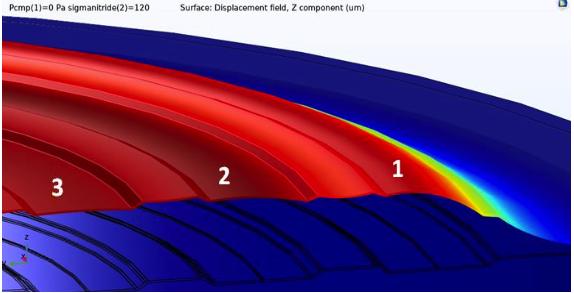 特写镜头,标记的波纹状的膜模型的图表。