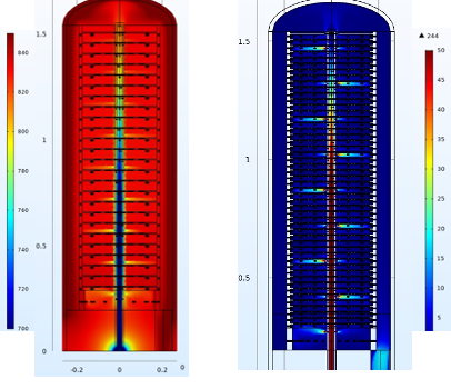 Side-by-side simulation results plots showing the gas temperature and velocity distribution in a CVD setup.