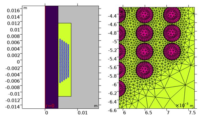 肩并肩的图像显示几何和网格模型的电感与铁磁铁芯。