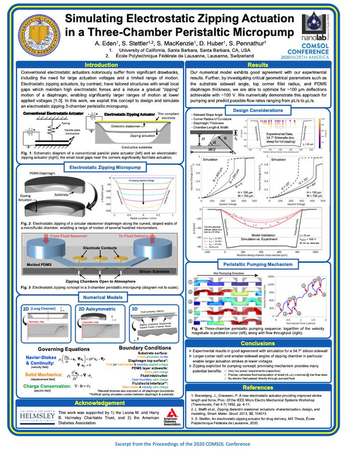 一张海报细节研究人员如何使用COMSOL Multiphysics模拟蠕动泵设计。
