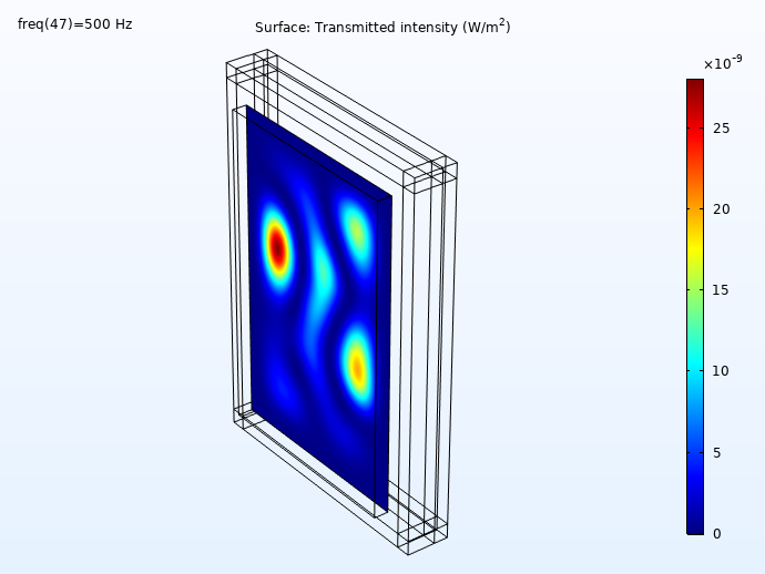 The transmitted intensity for a concrete wall surface at 500 Hz, modeled in COMSOL Multiphysics.