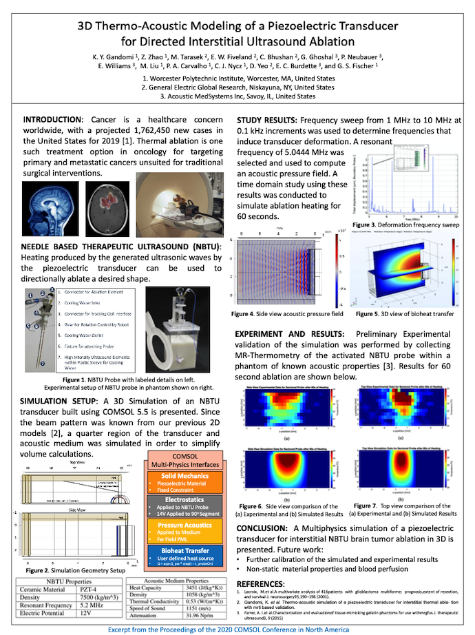 A poster from the COMSOL Conference 2020 North America on research into directed interstitial ultrasound ablation.