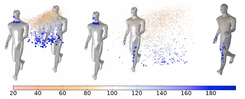 Model results showing the motion of droplet flow between runners in three different scenarios, with a color scale denoting the particle diameter from pink, small, to blue, large.