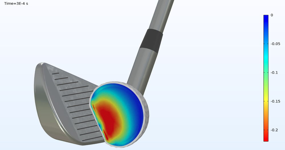 Accurately model transient and dynamic contact problems, like a club hitting a golf ball.