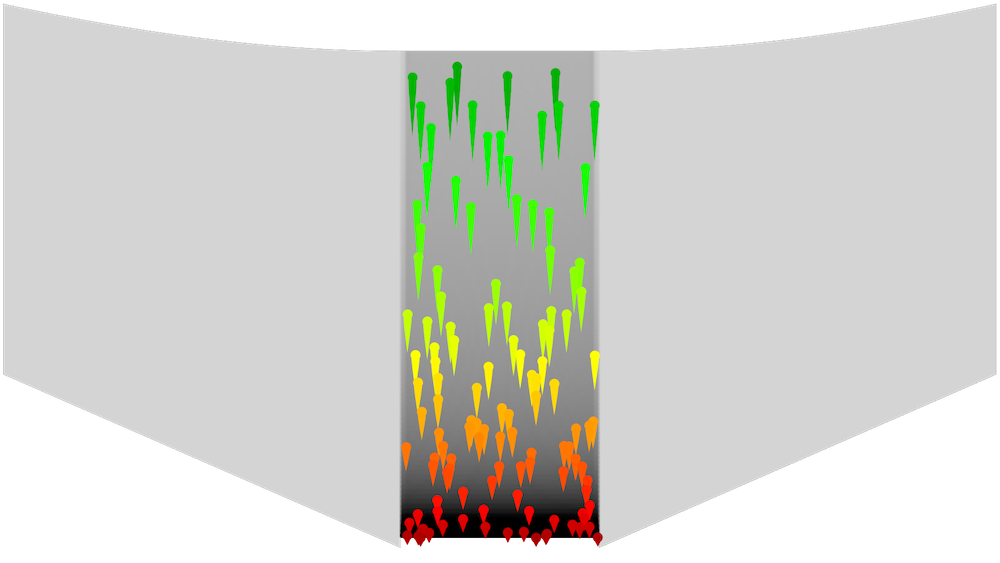 A plot of the electric potential distribution and particle trajectories in a Pierce electron gun shown in green, yellow, orange, and red.