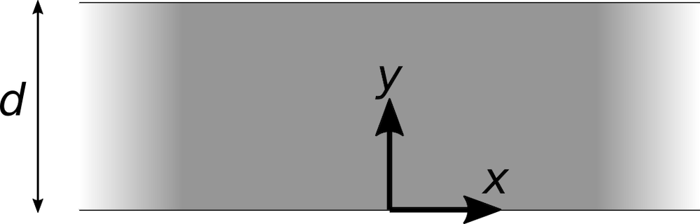 A schematic of a simple sheet beam between two flat electrodes with parts labeled.