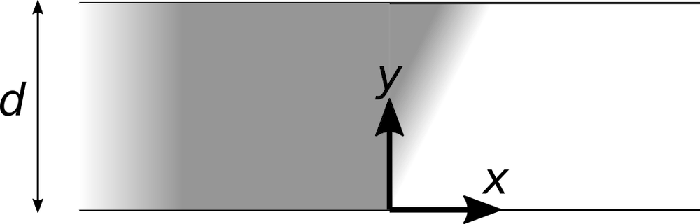 A schematic of a simple sheet beam with electrons that spill from one region to another due to electrostatic repulsion.