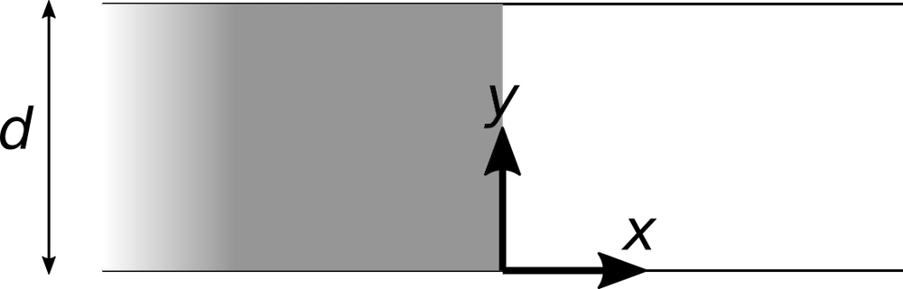 A schematic of a simple sheet beam with electrons that only flow in one region with no charges.