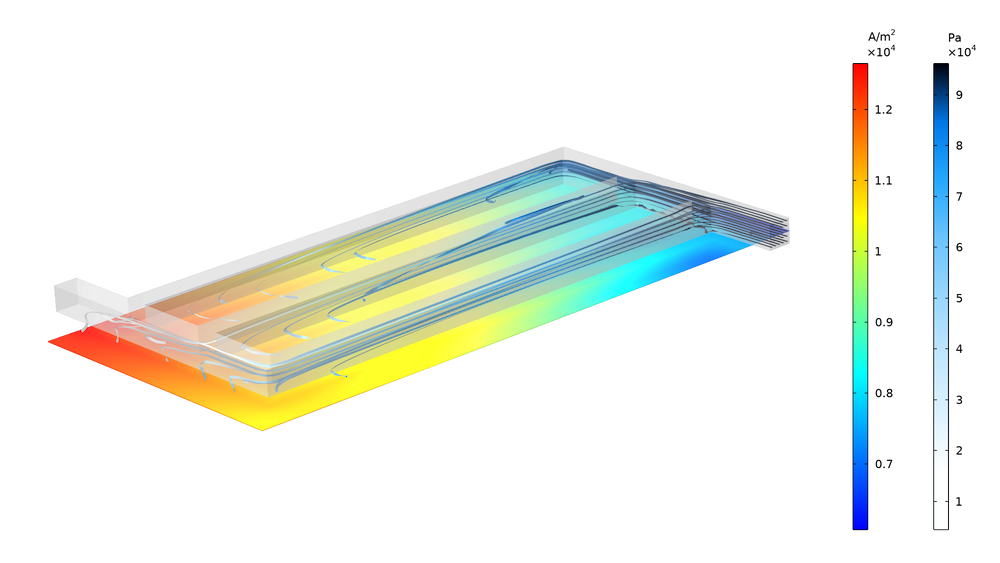 Simulation results for a solid oxide electrolyzer cell modeled using the Fuel Cell & Electrolyzer Module, new with COMSOL Multiphysics version 5.6.