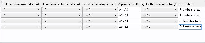 A screenshot showing how to change the description field for a table of Hamiltonian values.