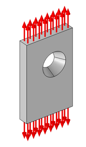 The classical solid mechanics model with the tapered hole off center in the flat plate.