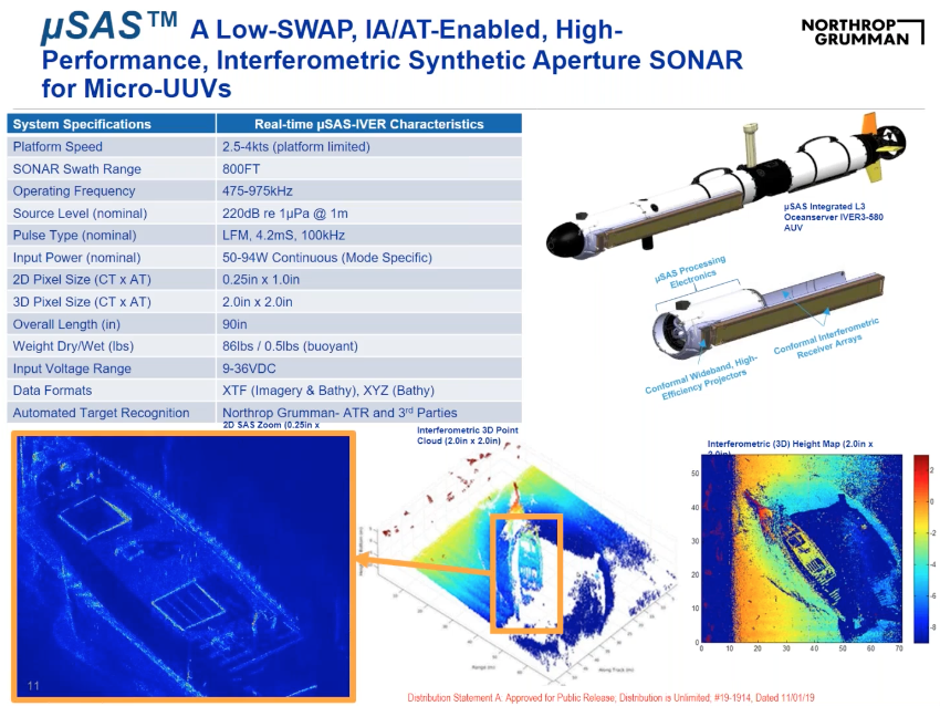 A screenshot from Lauren Lagua's keynote presentation showing the sonar system designed with COMSOL Multiphysics.