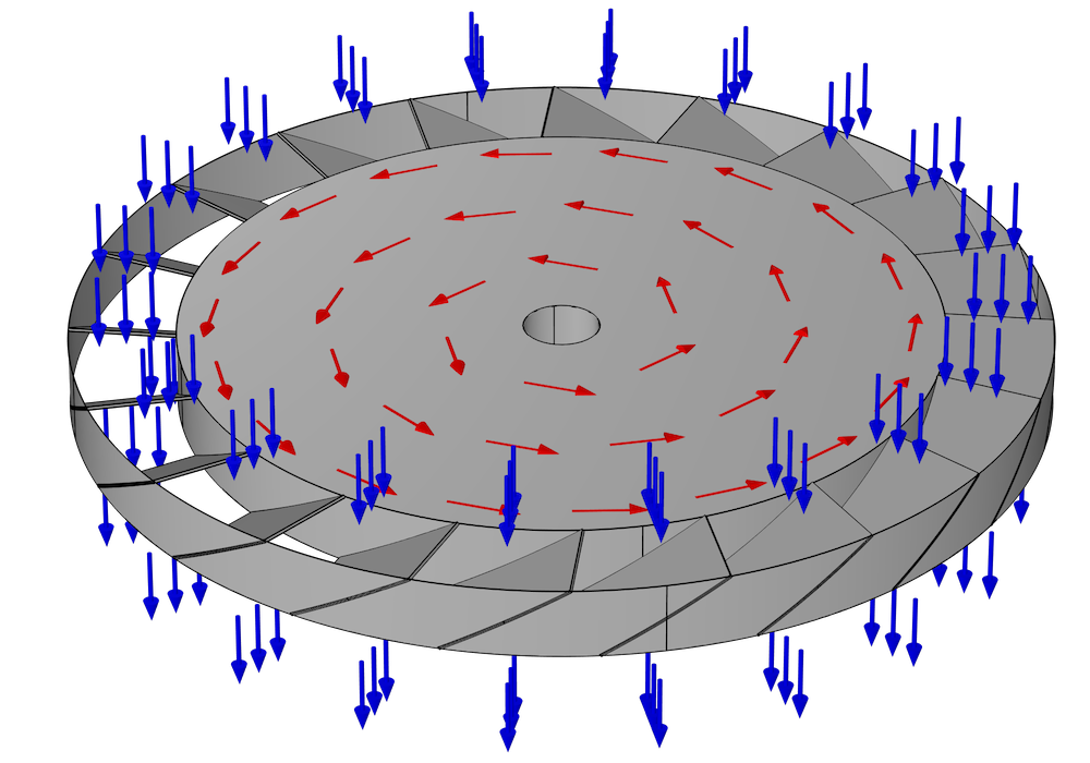 A turbomolecular pump model with a single rotor and blue and red streamline arrows.