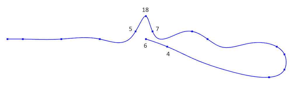 A blue line representing a 2D curve with consecutive points labeled with numbers used to demonstrate how to convert point cloud data.