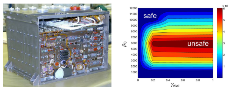 Side-by-side images showing a circuit board assembly and simulation results for one of its components, including the pressure and emission plotted in a rainbow color table.