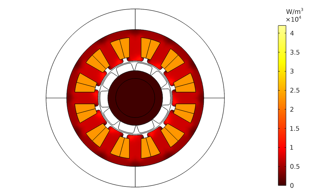 The iron loss distribution in an electric motor with 2 mm thick iron, modeled in a color table ranging from yellow to red.
