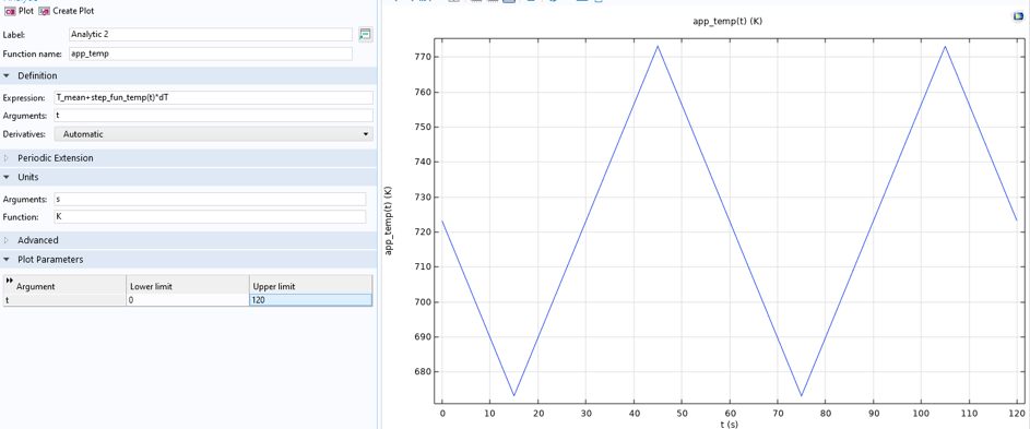 A side-by-side view of the settings and line graph for an analytic function.