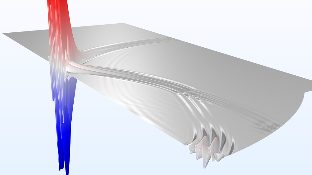 A high-intensity focused ultrasound (HIFU) model visualized in a red and blue color gradient.