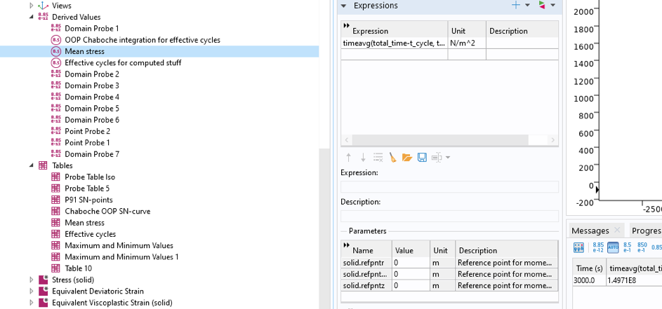 A list of nodes under the Derived Values and Tables nodes on the left, and the Expressions window on the right showing the computed mean stress.
