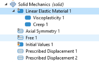 A screenshot of the nodes in the Solid Mechanics interface needed to perform material definition in COMSOL Multiphysics.