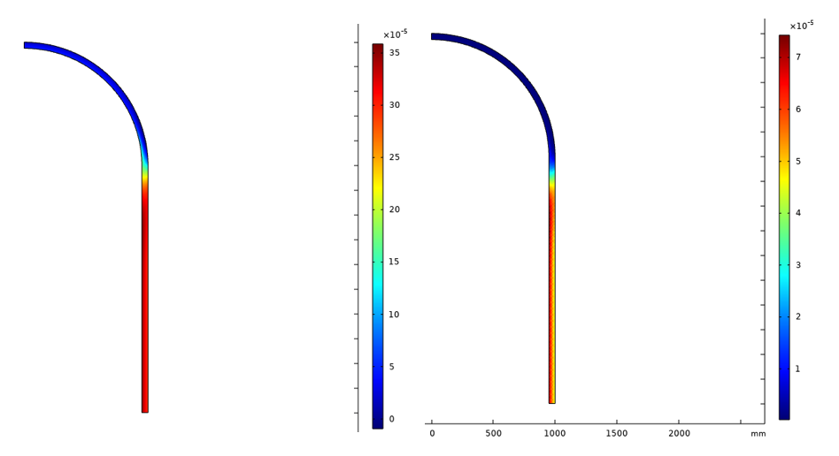 A plot of the viscoplastic strain and creep at the 50th cycle, visualized in a rainbow color table.
