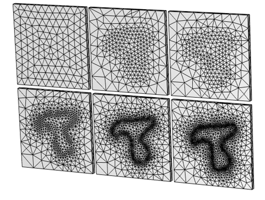 6 mesh plots for a model of a nonuniform heat load, starting with a uniform mesh in the top left square and the mesh getting finer and finer.