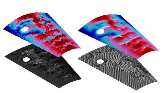 Four views of an arbitrary surface where the data has undergone spatial filtering, including two plots in a red-blue color table and two mesh images, one course and one fine.