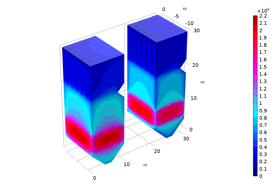 A model of an industrial utility boiler with the incident radiation visualized in a red–blue color gradient.