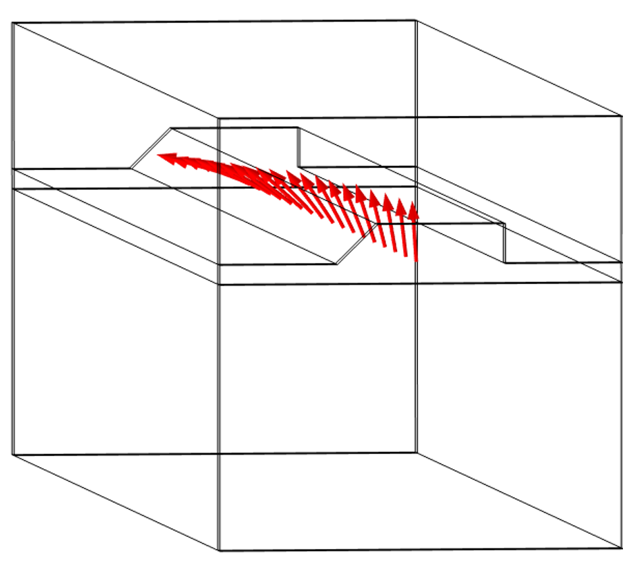 Simulation results in COMSOL Multiphysics showing the waveguide as a transparent cube with red arrows showing the polarization rotation of the electric field.