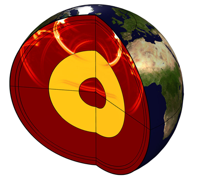 A 3D model of Earth, with a map of Earth projected onto the surface of the model, the inner core of visualized in reds and yellows, and propagating seismic waves in the top half of the model visualized in yellow.