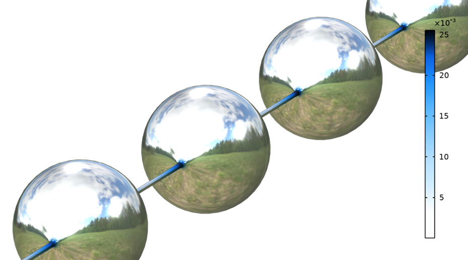 A simulation image showing a polymer filament forming spherical drops, with a blue color gradient used to visualize the thinning of the filament thread.