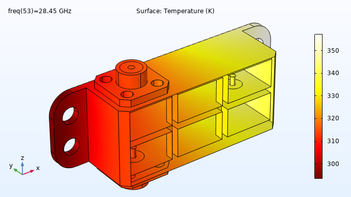 The RF cavity filter model with the temperature plotted in a yellow–red color gradient.