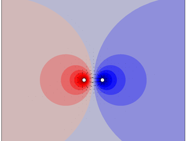 A 2D plot of the electric potential and electric field around two long cables with different potentials, visualized with gradients of red and blue as well as black arrows.
