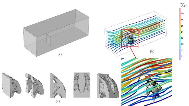 A collage showing a simulation domain in gray (a), simulation results for the 3D FSI topology optimization problem in rainbow streamlines (b), and different views of the optimized structure (c).