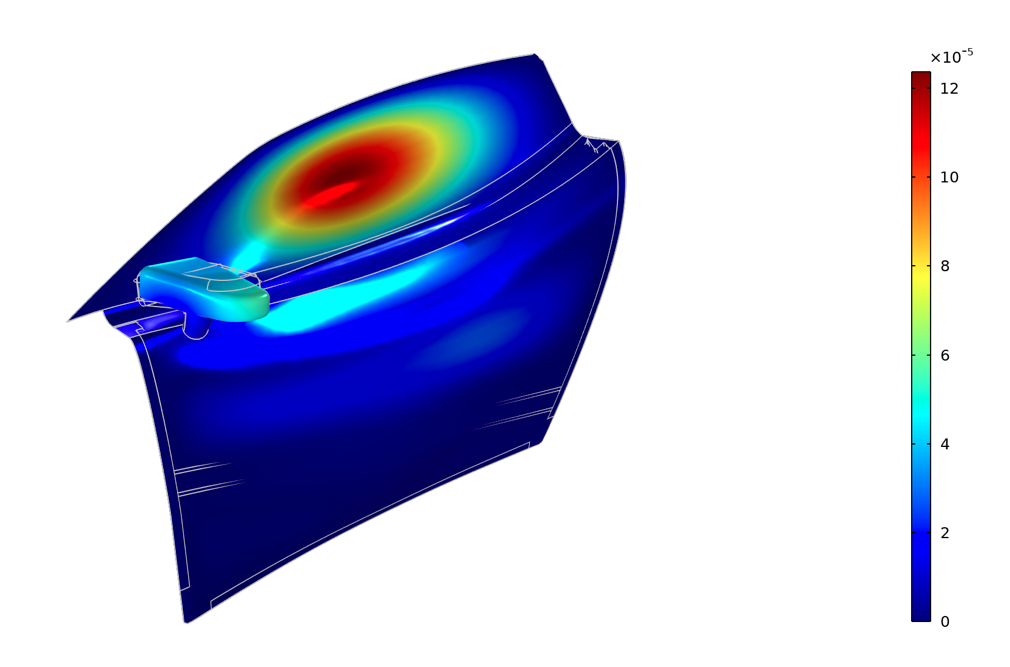 Simulation results plotting the frequency response of a sports car's side door at 90 Hz, visualized in a rainbow color table.