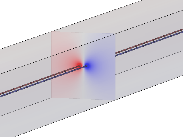 A cross-sectional view of a model of two cables that are long, straight, and parallel, visualized in blue and red with the surrounding domain shown in gray.