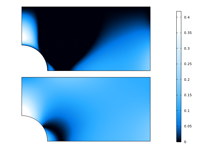 Two results plots showing the Tresca and von Mises equivalent stress values for a plate under plane stress and plane strain, visualized in a blue–white color gradient.