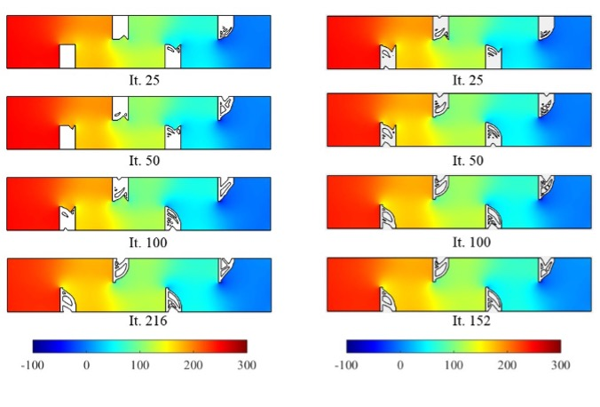 A grid of 8 simulation results for the topology optimization of an FSI problem, visualized in a rainbow color table.