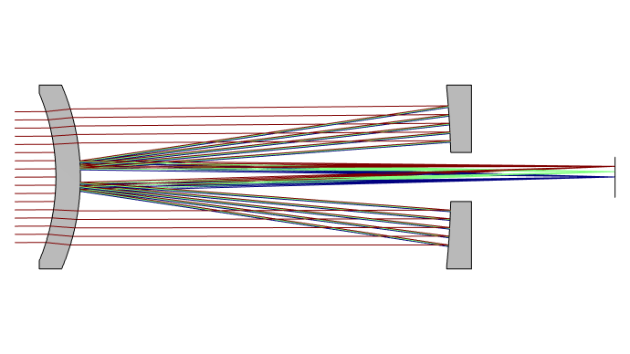 A schematic of the Gregory–Maksutov telescope design, showing the aluminized reflective spot inside the corrector lens.