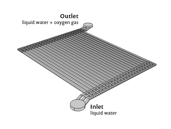 The geometry of the PEM electrolyzer model, with the inlet and outlet labeled.