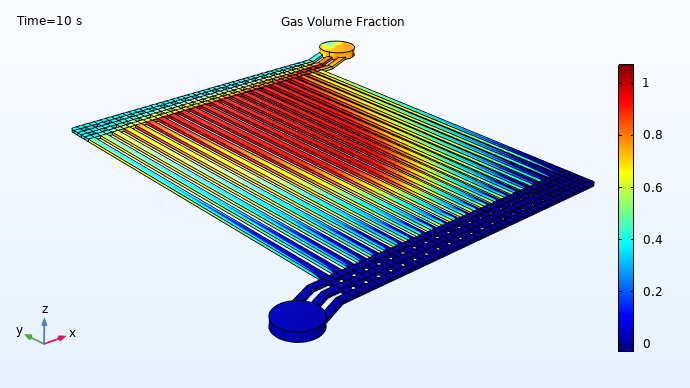 Simulation results for the PEM electrolyzer model, with the distribution of water shown in blue and oxygen gas in red.