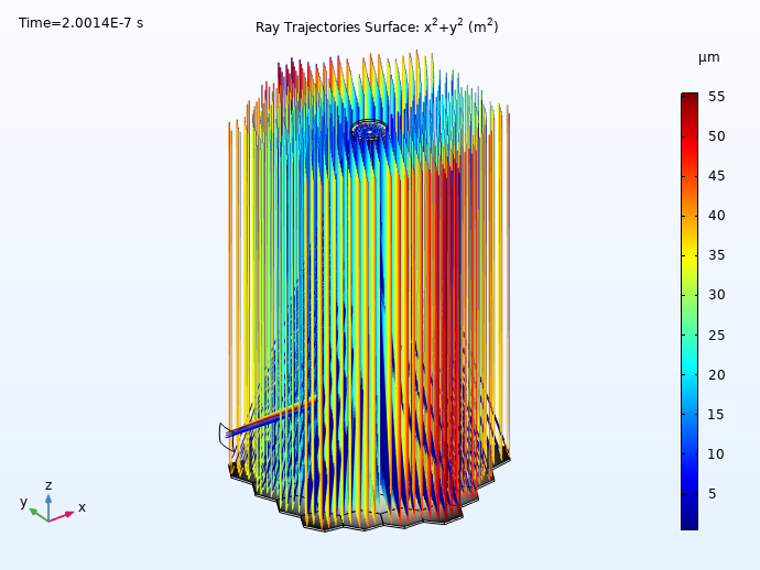 Simulation results for a ray trace of the Keck Telescope, with the segmented mirrors at the bottom and the rays visualized in a rainbow color table.