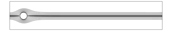 A 2D image of the streamlines around a cylinder when the Reynolds number is 1 and the lines are mostly straight.