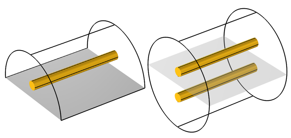 Side-by-side images of the wire and ground plane model, showing the model with a symmetry condition on the left and the full model on the right.