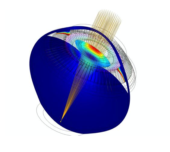 An optomechanical model of the human eye.