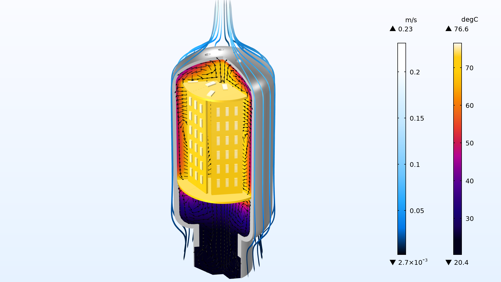 Temperature and velocity results in an LED bulb model.